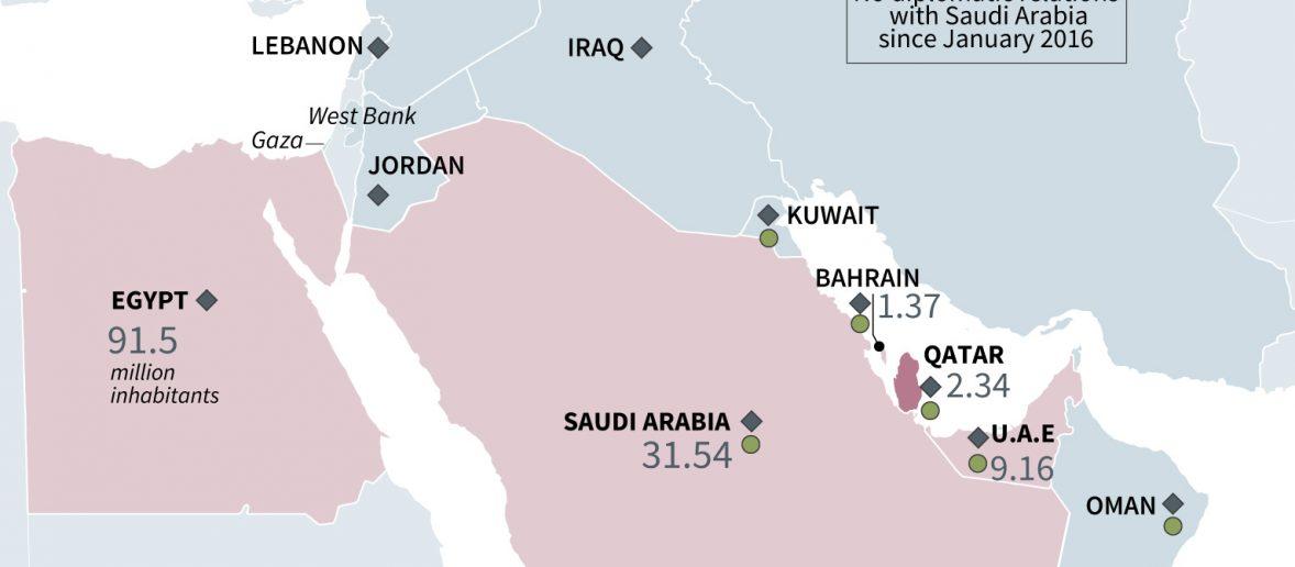 Storica svolta in M.O. Emirati Arabi Uniti e Israele normalizzano le relazioni diplomatiche