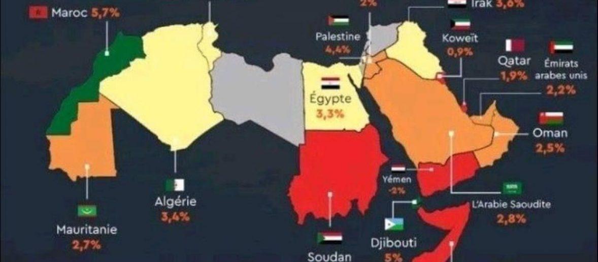 Il Marocco a gonfie vele. Crescita economica del 5%, primo in zona Mena